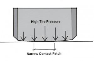 high tire pressure